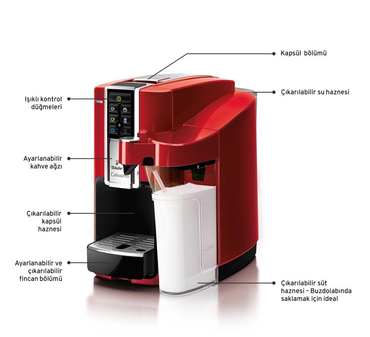 Tchibo Cafissimo Latte Rosso Kapsüllü Kahve Makinesi