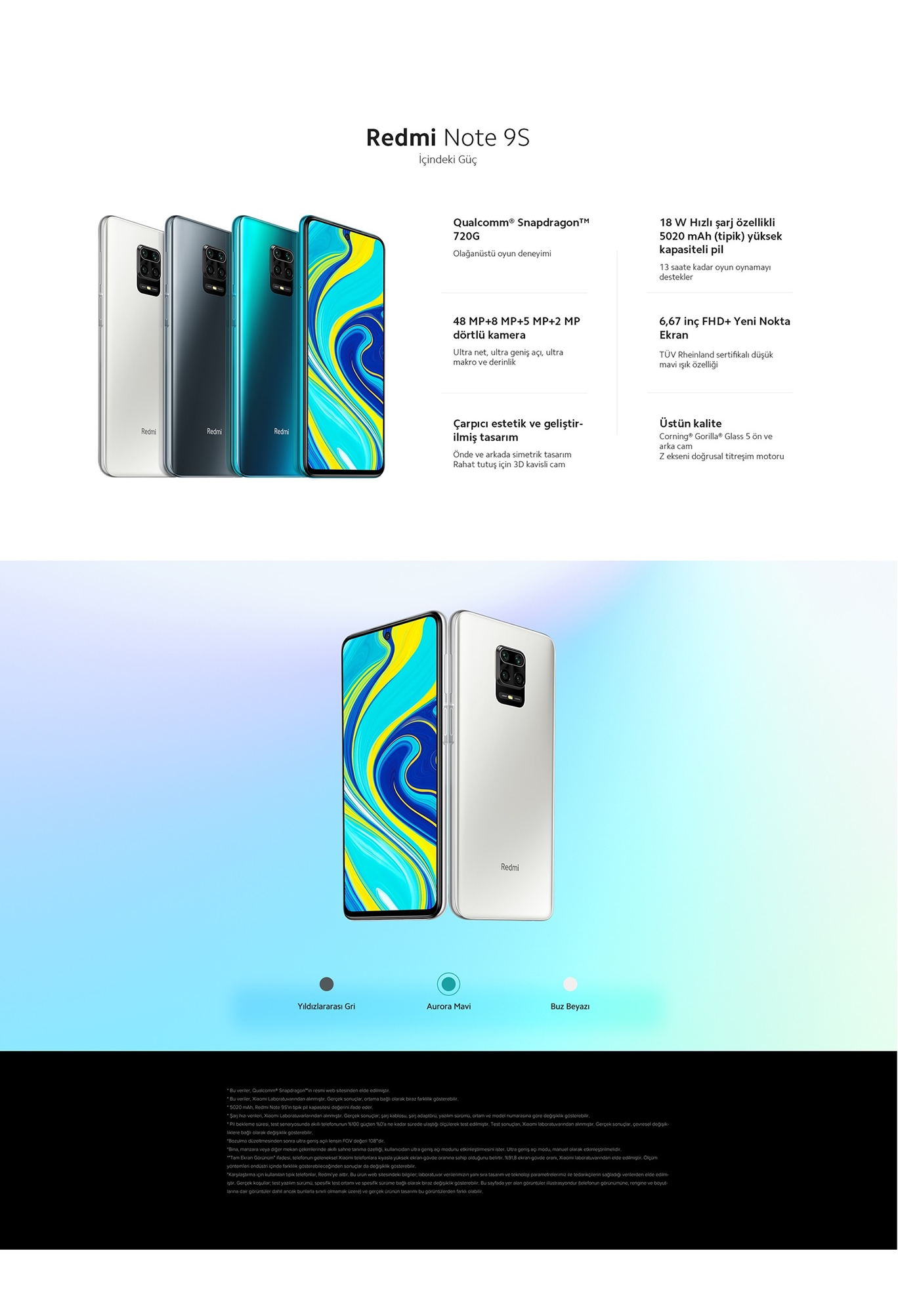 Xiaomi Redmi Note 9S Özeliikleri