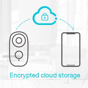 Cloud IP Kamera